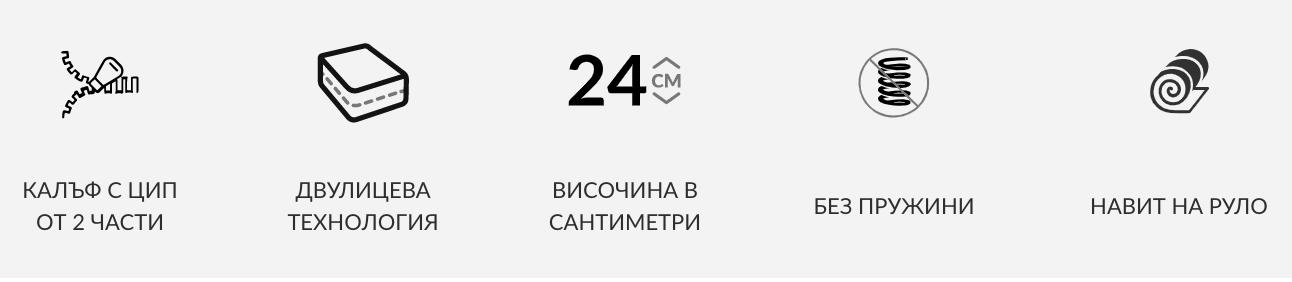 Матраци iSleep  Mатрак Cosmopolitan