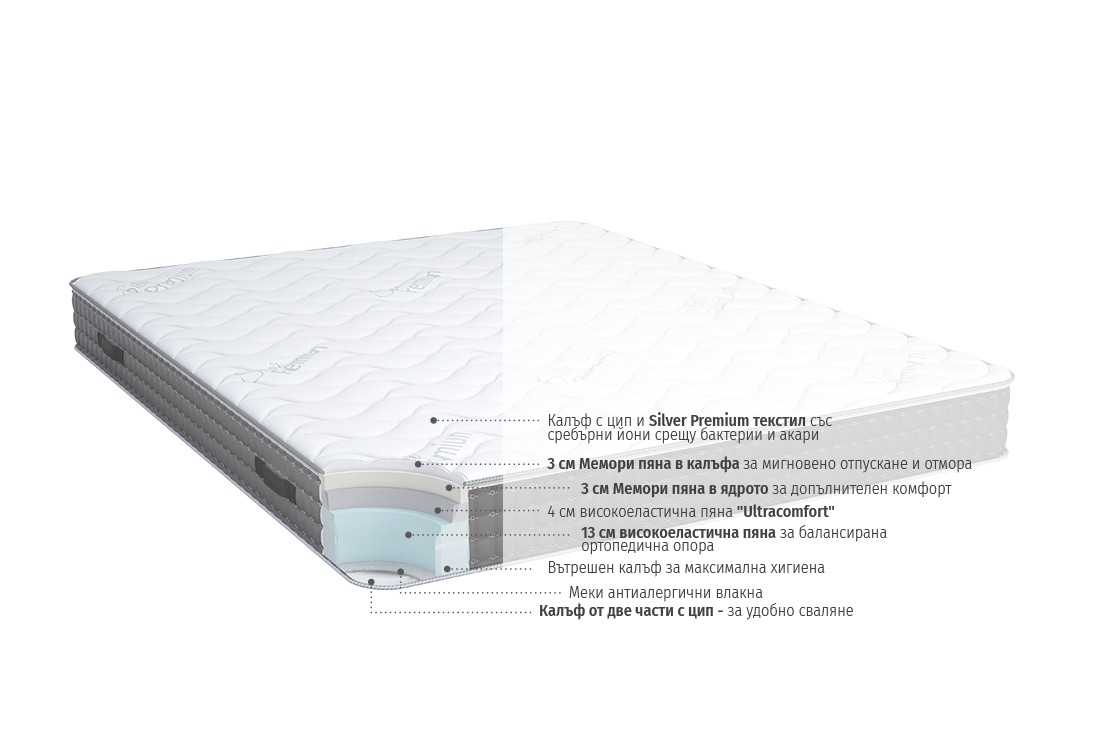 Матрак iSleep Silver Plus